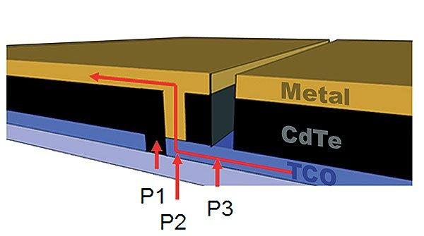 M-Solv-figure-3.jpg