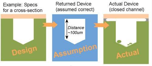 Micro-fluidics-figure-1.jpg