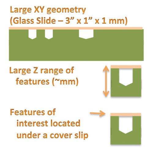 Micro-fluidics-figure-2.jpg