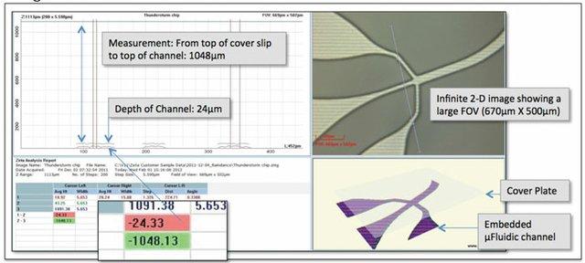 Micro-fluidics-figure-3a.jpg