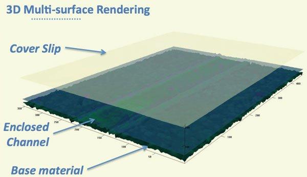 Micro-fluidics-figure-4.jpg