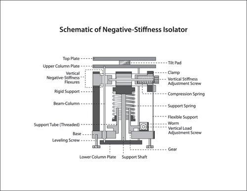 Negative-vibration-figure-2.jpg