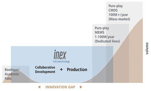 INEX-article-figure-3.jpg
