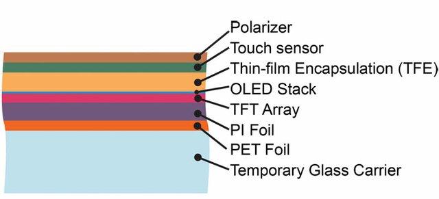 Coherent-OLEDS-article-figure-1.jpg