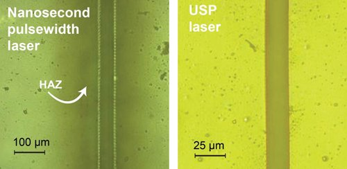 Lasers-article-figure-2.jpg