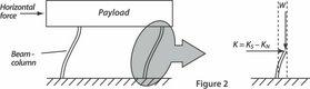 Image 3 (NSM horizontal motion isolator) re.jpg