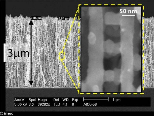 Imec-Nanomesh re.jpg