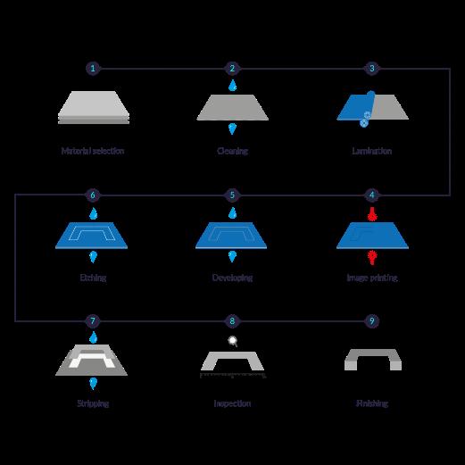 Image 3 P16 diagram (1).png