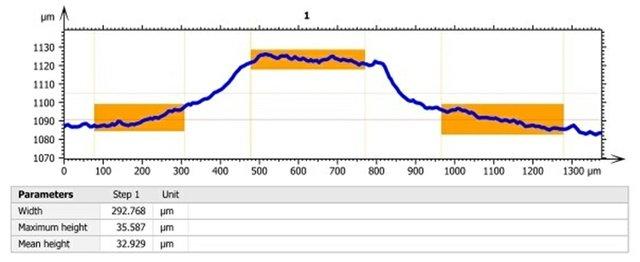 Image 6 contour analysis.jpg