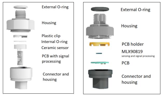 pressure-sensor-approach.png