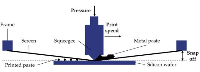 Image 1 screen printing process.PNG