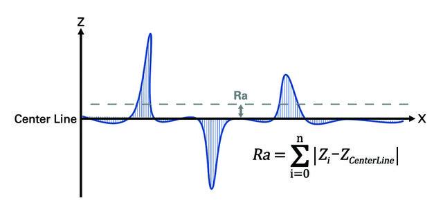 AN575 - Figure 01.jpg