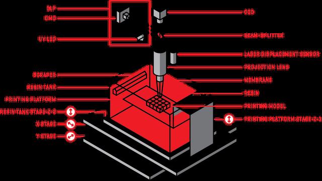 Image 3a PuSL-diagram[1].png