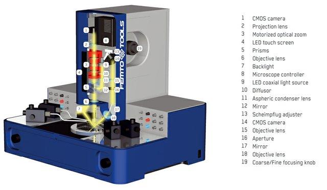 Femtotools-figure-3.jpg