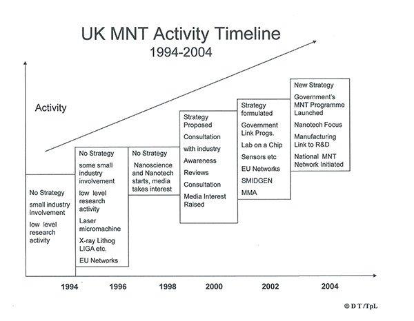 MNT-history-figure-1.jpg
