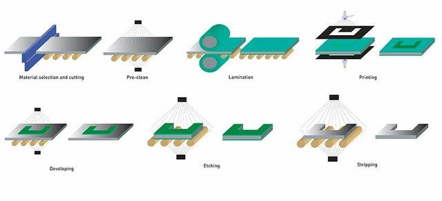Precision-Micro-figure-1.jpg
